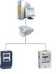 预付费售电管理及预付费系列电能